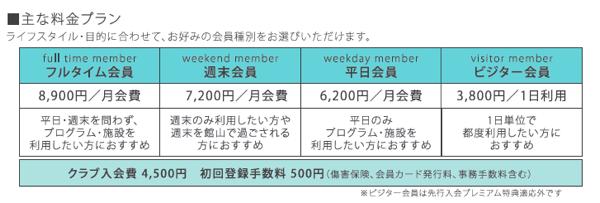 member_price